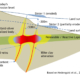 Aurania Resources Yawi Target Exploration Concept
