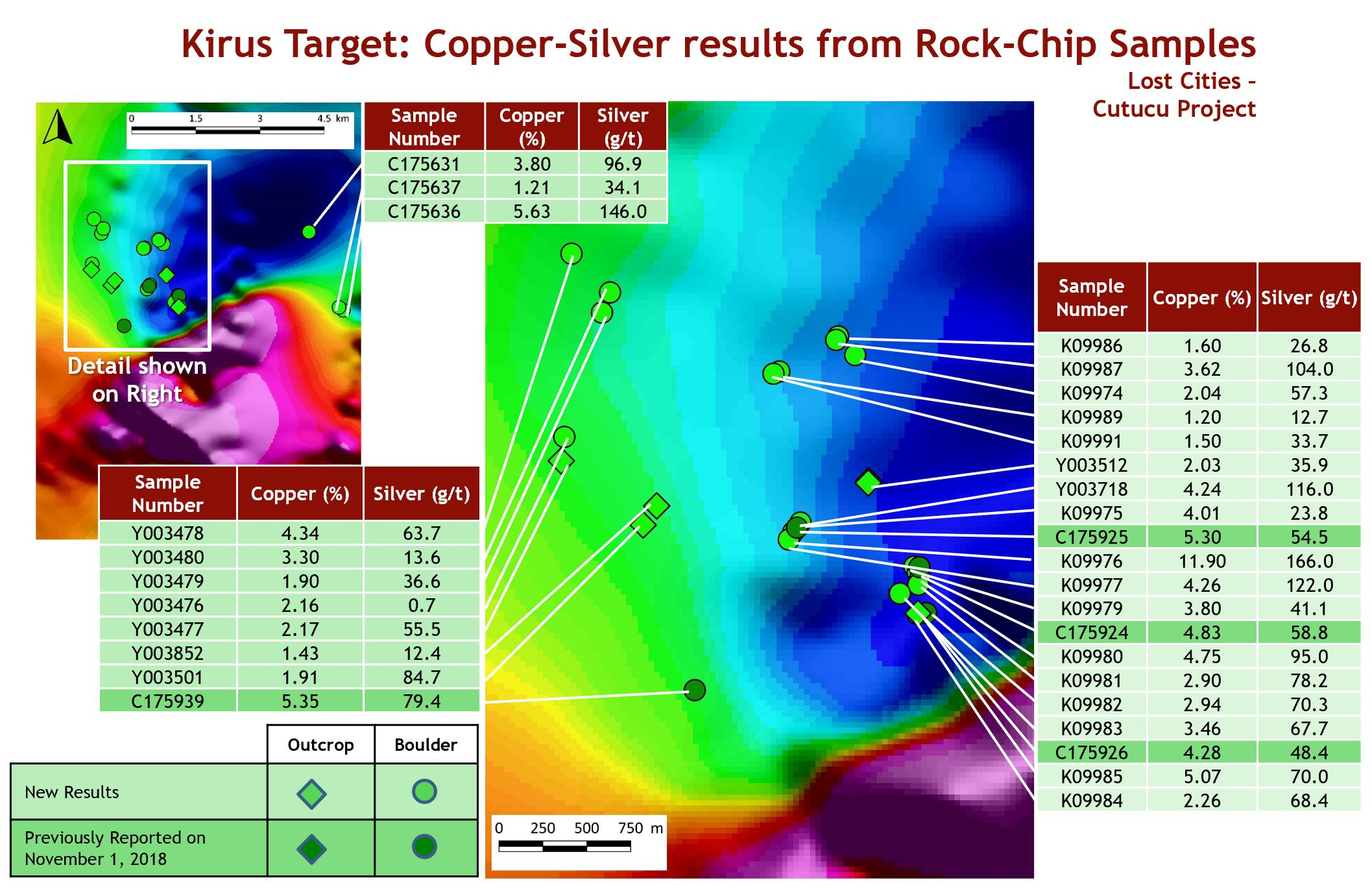 Kirus target -copper-silver results from rock chip samples